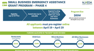 Small Businesses Urged to Pre-register for COVID Grants by April 29 Deadline – NJBIA – New Jersey Business & Industry Association