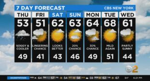 New York Weather: CBS2 4/14 Evening Forecast at 6PM – Breaking News, Sports, Weather, Traffic And The Best of NY