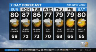New York Weather: CBS2's 8/29 Sunday Morning Update – Breaking News, Sports, Weather, Traffic And The Best of NY